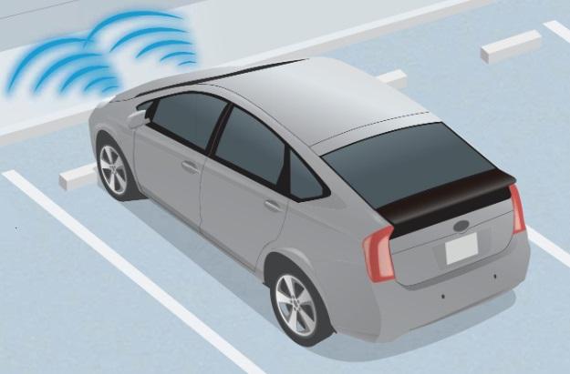 トヨタ 踏み間違い加速抑制システム
