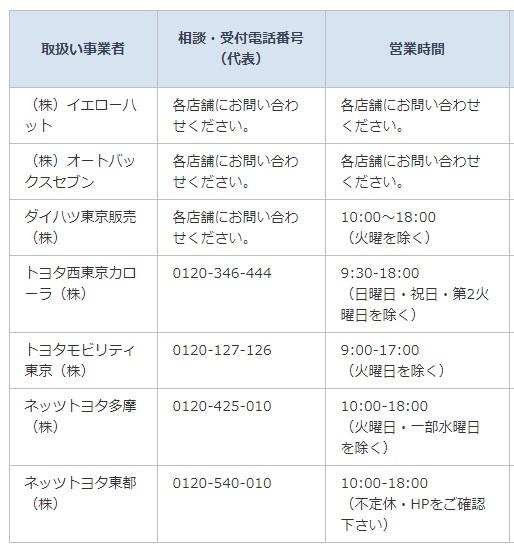 東京都 ペダル踏み間違い取扱店舗一覧
