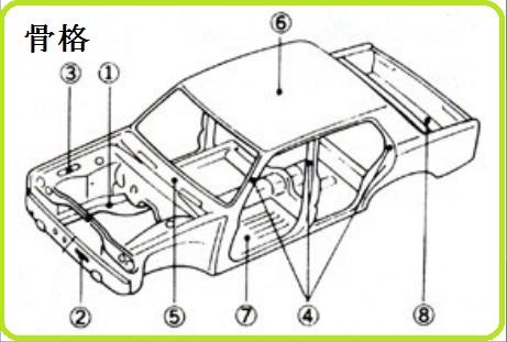 事故車 車の骨格