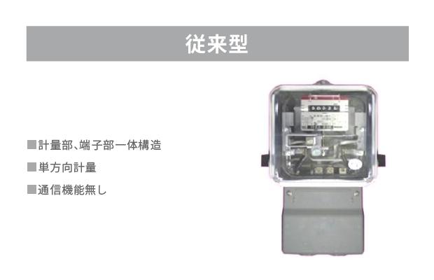 従来型電気メーター