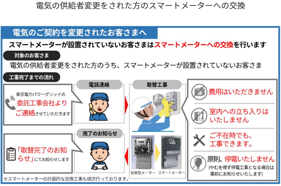 東京電力エナジーパートナーのスマートメーター交換のチラシ