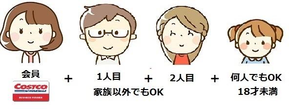 コストコ 神戸 入場 制限