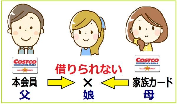 更新 コストコ 家族 カード COSTCO(コストコ)会員カードのお得な更新方法 有効期限を過ぎても半年以内なら更新可能